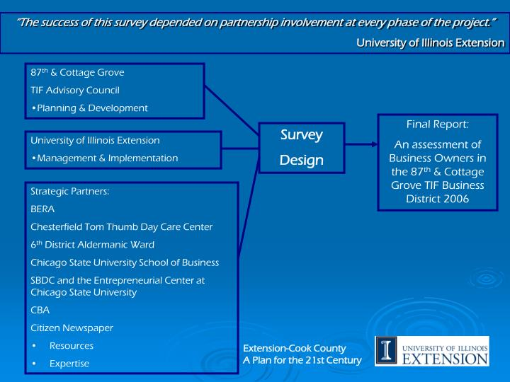 """""""The success of this survey depended on partnership involvement at every phase of the project."""""""