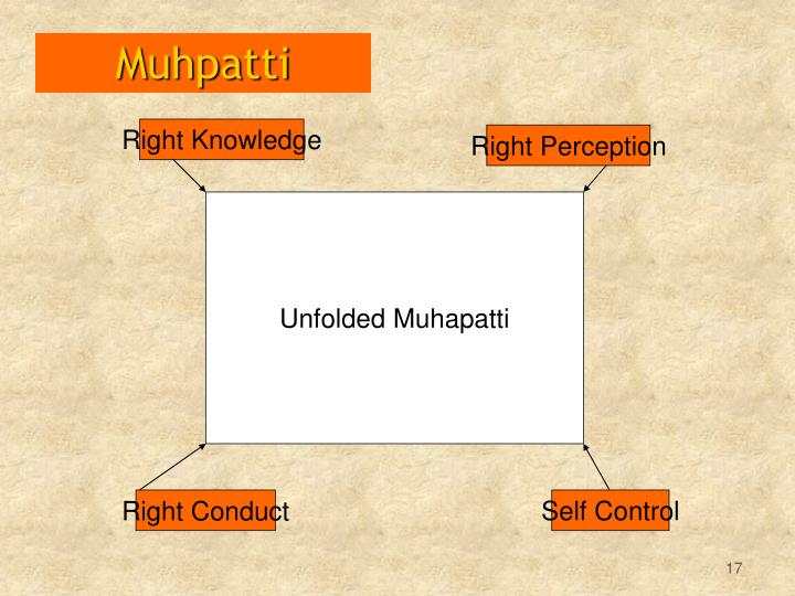Muhpatti
