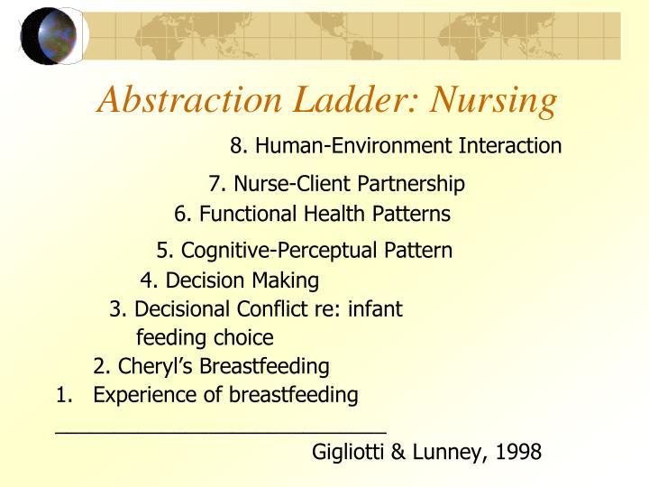 Abstraction Ladder: Nursing