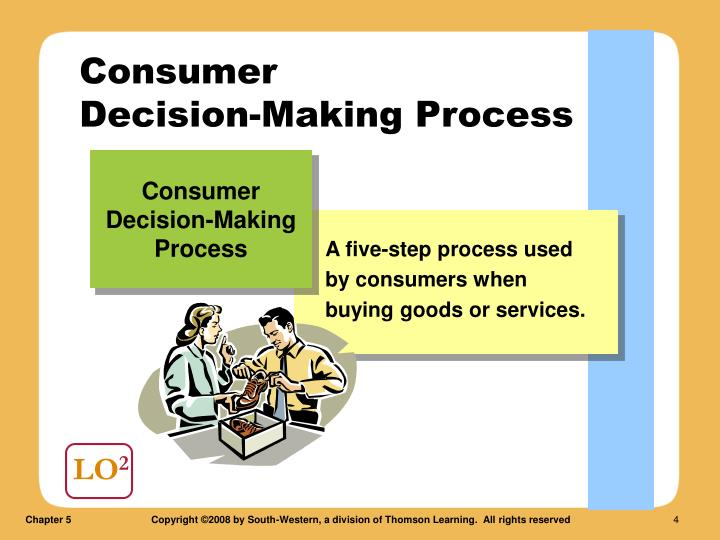 A five-step process used