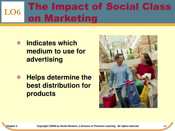 The Impact of Social Class on Marketing