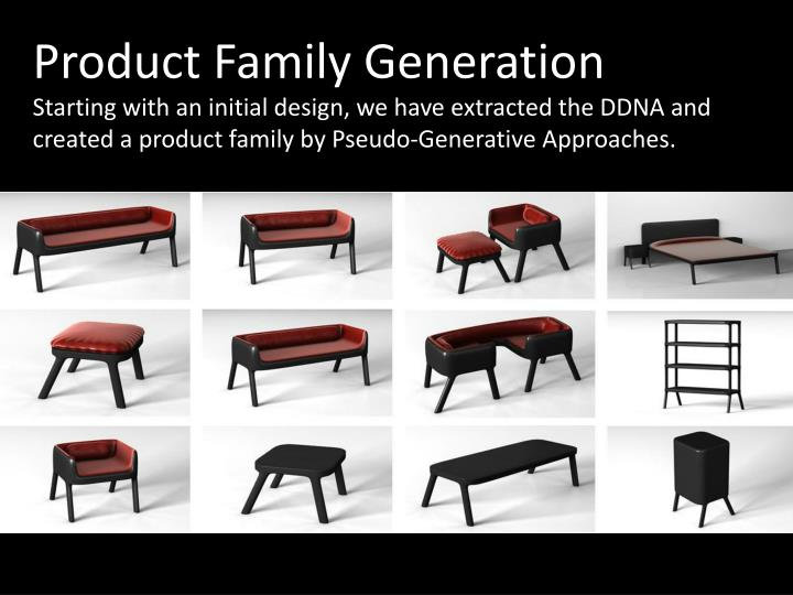 Product Family Generation