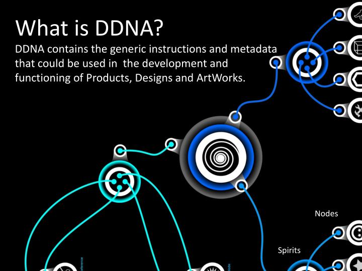 What is DDNA?