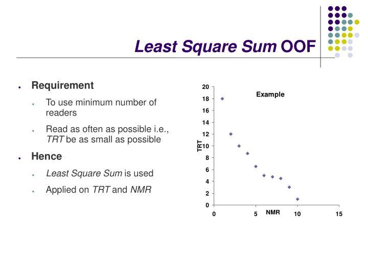 Least Square Sum