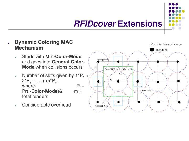 RFIDcover