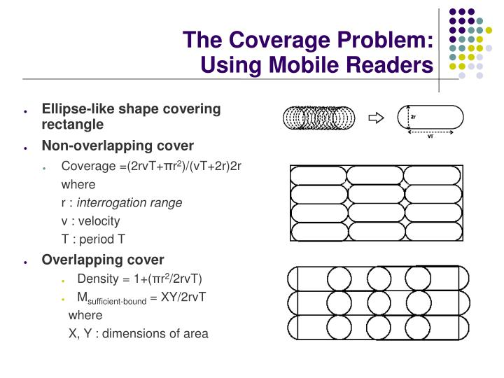 The Coverage Problem:
