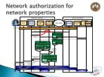 network authorization for network properties