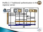 profile 2 1 traditional authentication in the registrar server