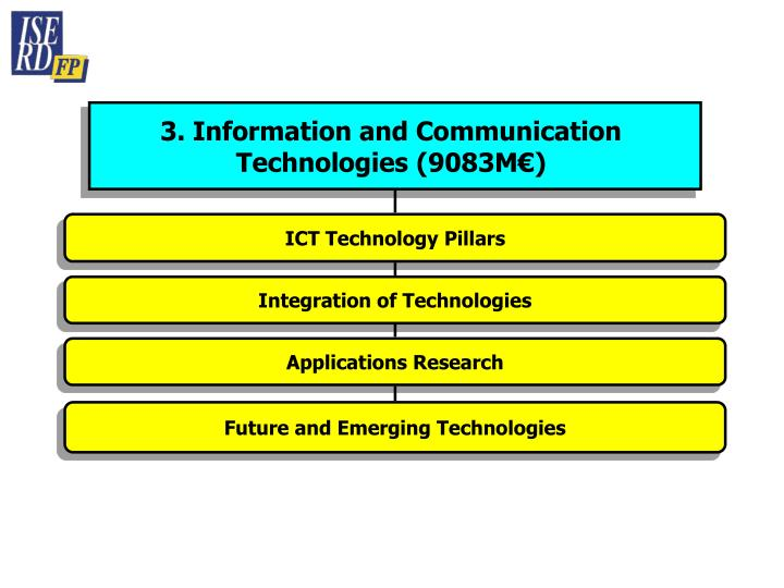 3. Information and Communication