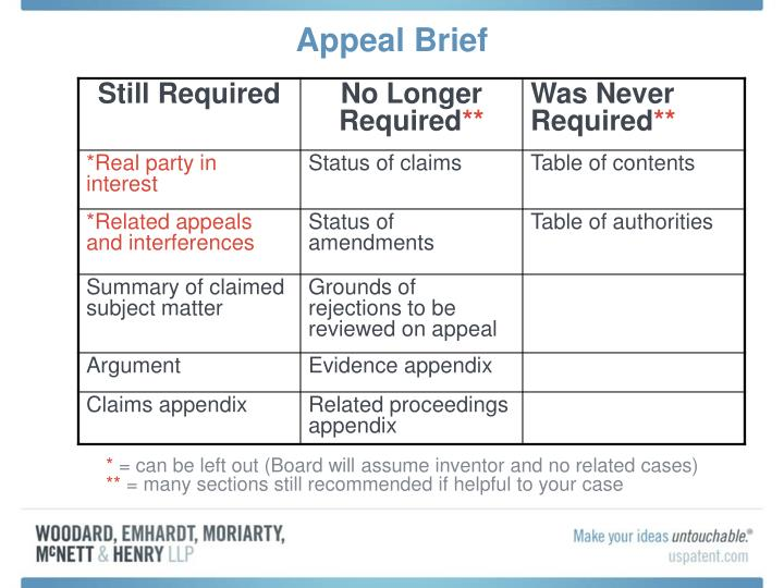 Appeal brief