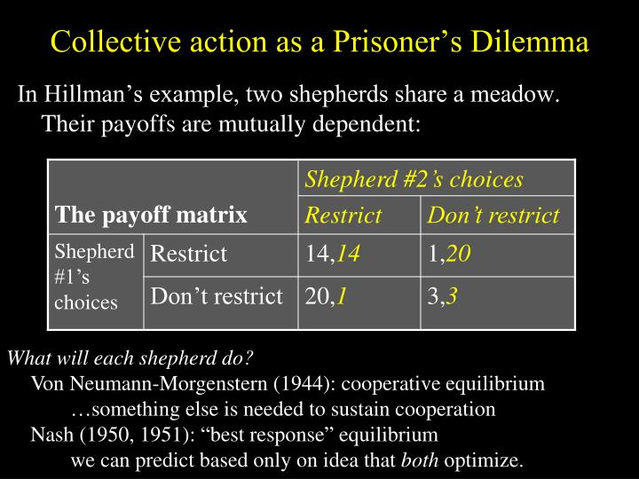 Collective action as a Prisoner's Dilemma