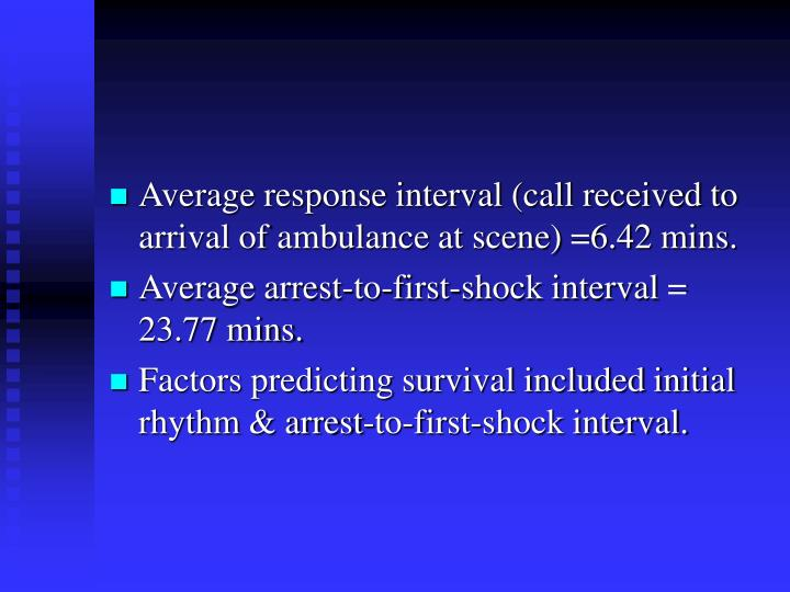 Average response interval (call received to arrival of ambulance at scene) =6.42 mins.