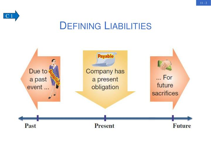 Defining Liabilities