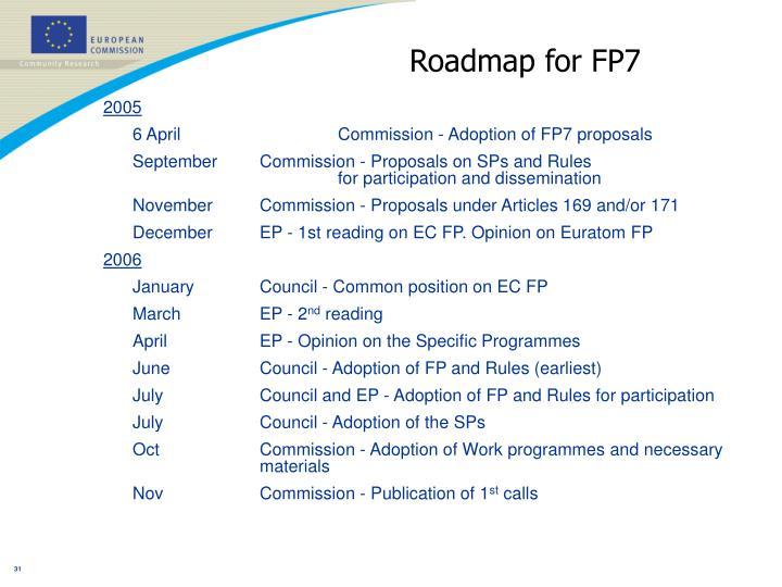Roadmap for FP7