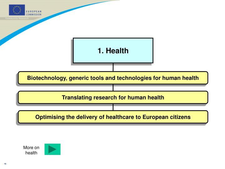 1. Health