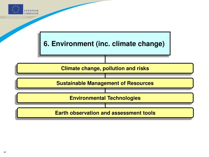 6. Environment (inc. climate change)