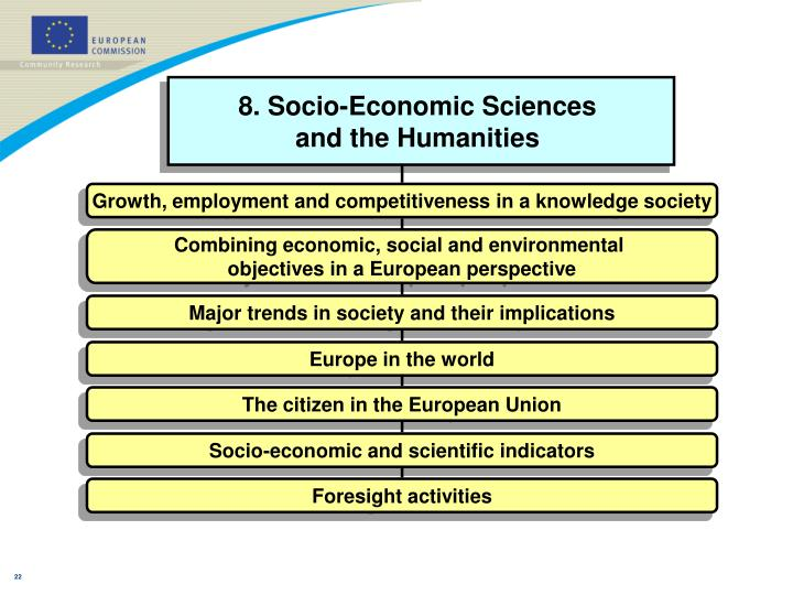 Growth, employment and competitiveness in a knowledge society
