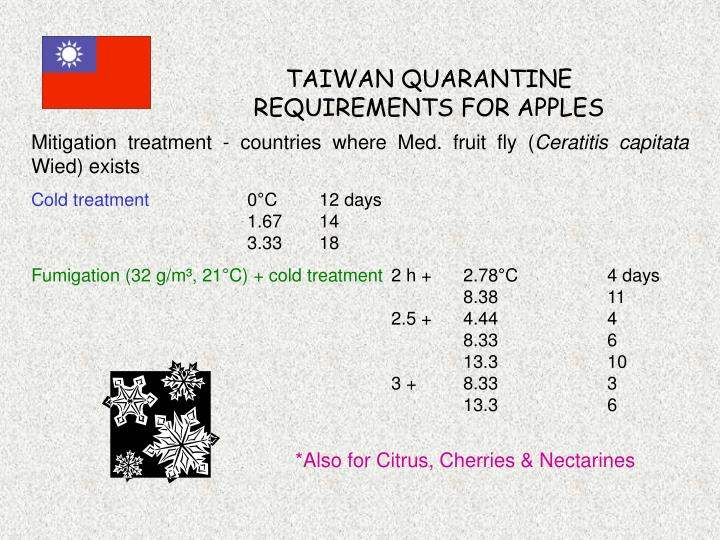 TAIWAN QUARANTINE REQUIREMENTS FOR APPLES