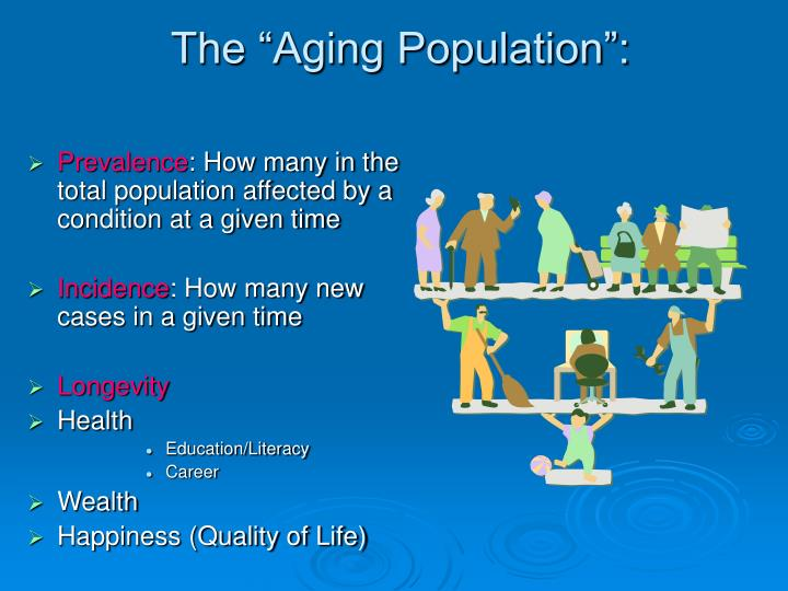 "The ""Aging Population"":"