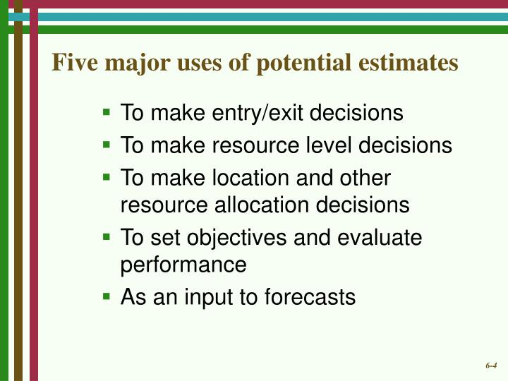 Five major uses of potential estimates