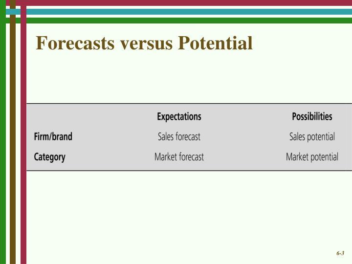 Forecasts versus Potential
