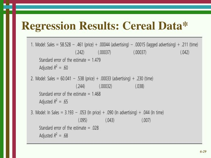 Regression Results: Cereal Data*