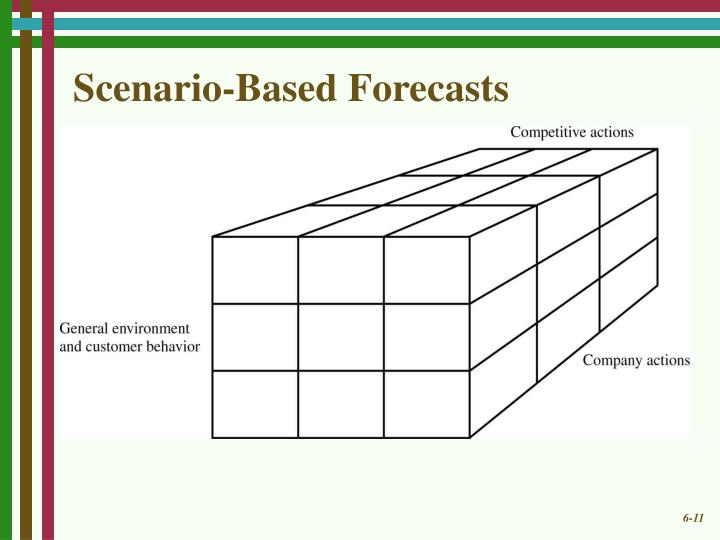 Scenario-Based Forecasts