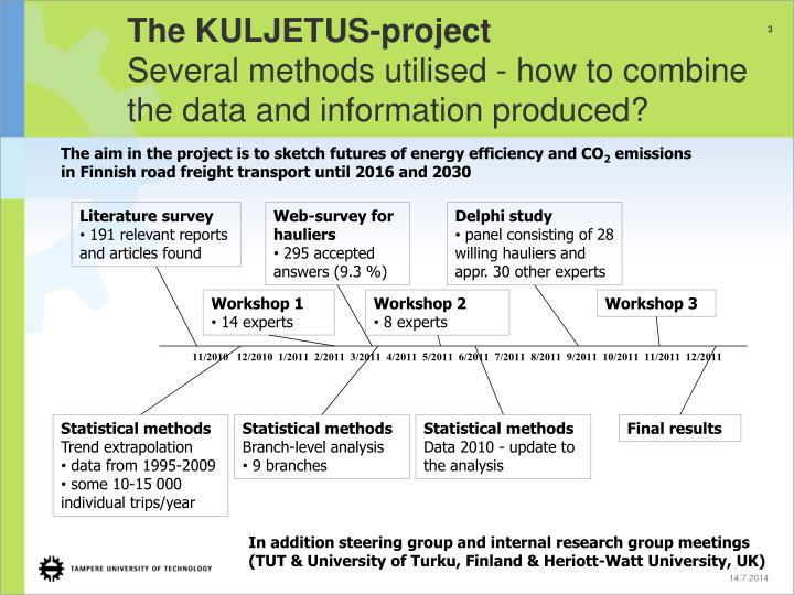 The kuljetus project several methods utilised how to combine the data and information produced