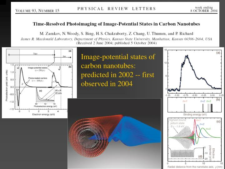 Image-potential states of carbon nanotubes:  predicted in 2002 -- first observed in 2004
