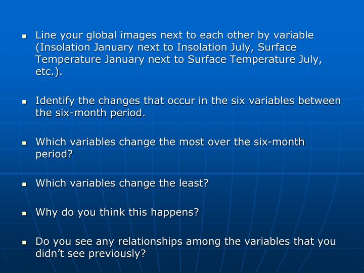 Line your global images next to each other by variable (Insolation January next to Insolation July, Surface Temperature January next to Surface Temperature July, etc.).