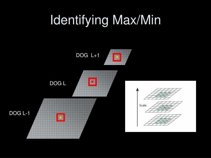 Identifying Max/Min