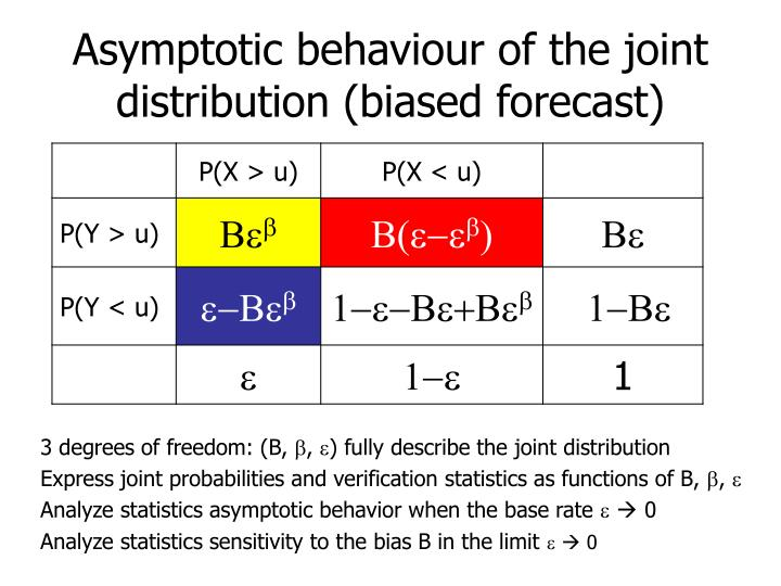 Asymptotic behaviour of the joint distribution (biased forecast)