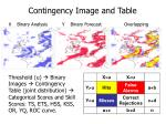 contingency image and table