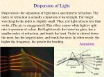 dispersion of light