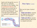 fiber optics cont1