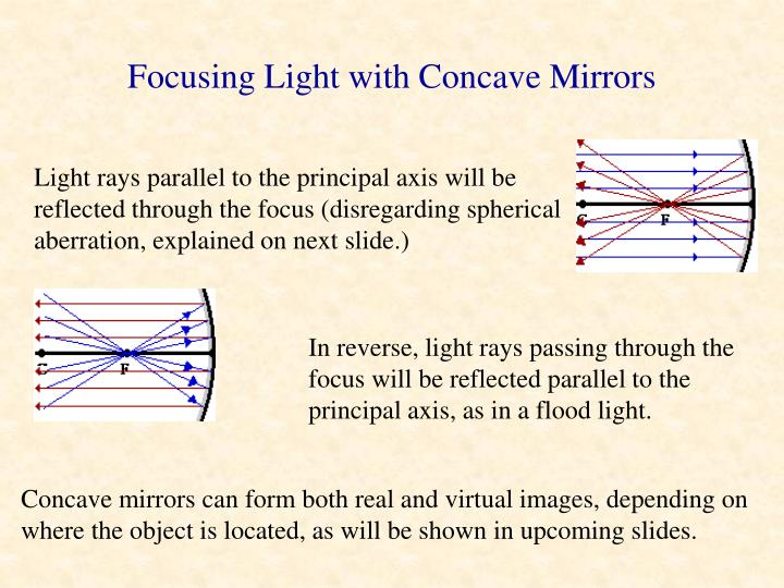 Focusing Light with Concave Mirrors