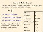 index of refraction n