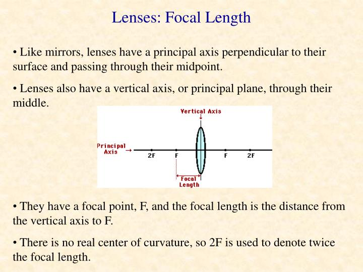 Lenses: Focal Length