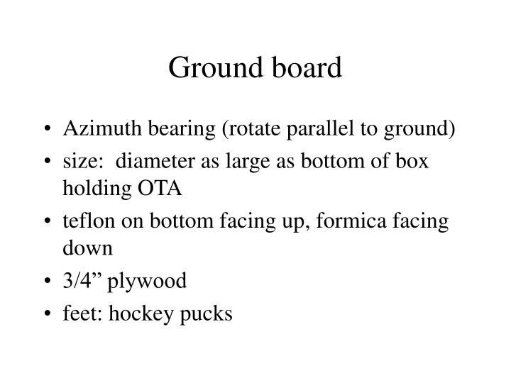 Ground board
