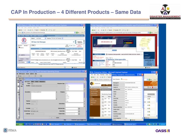 CAP In Production – 4 Different Products – Same Data