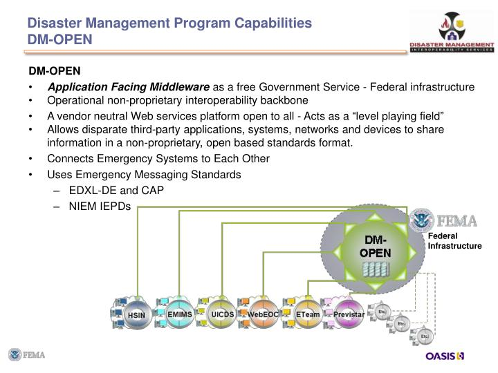 Disaster management program capabilities dm open