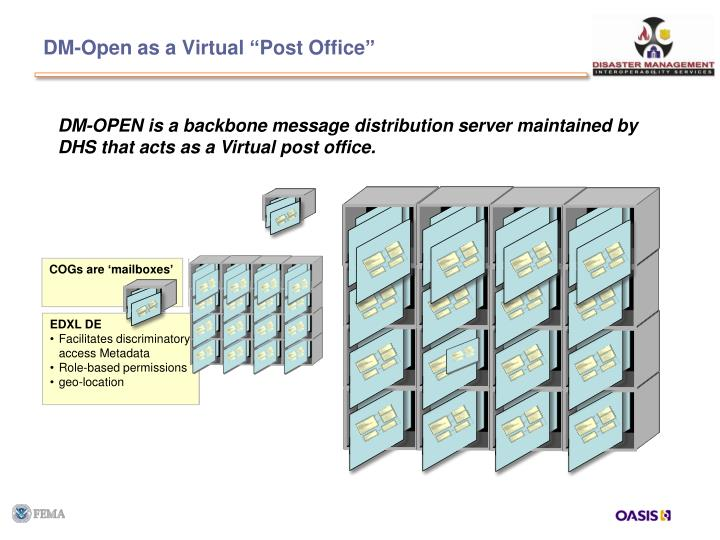 "DM-Open as a Virtual ""Post Office"""