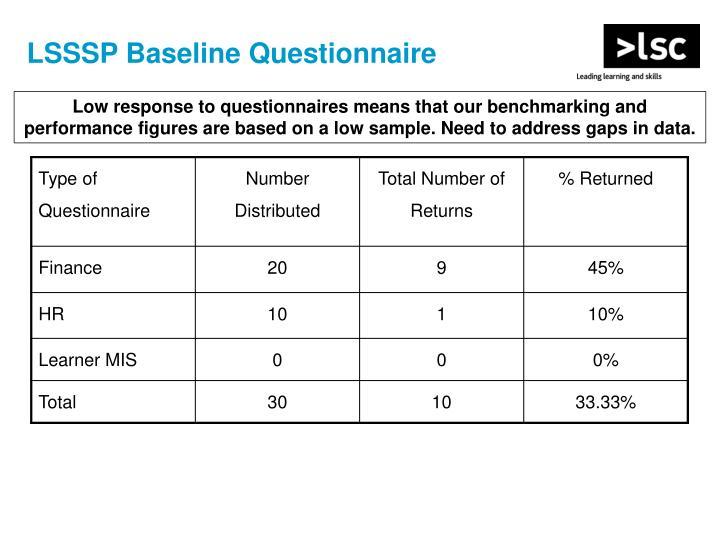 LSSSP Baseline Questionnaire