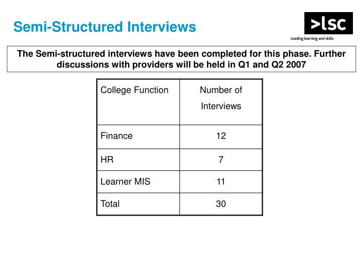 Semi-Structured Interviews