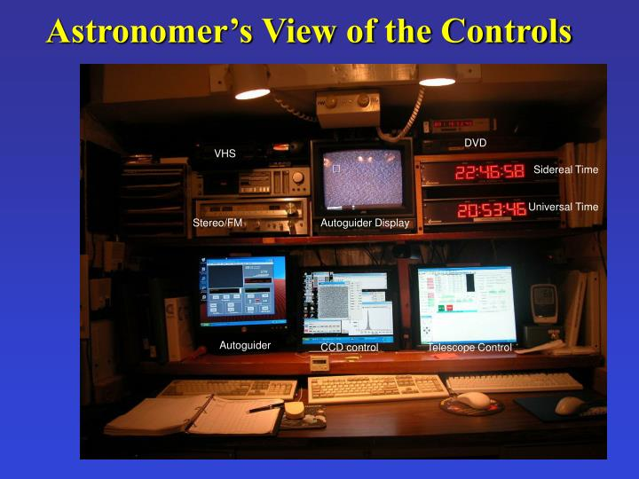 Astronomer's View of the Controls