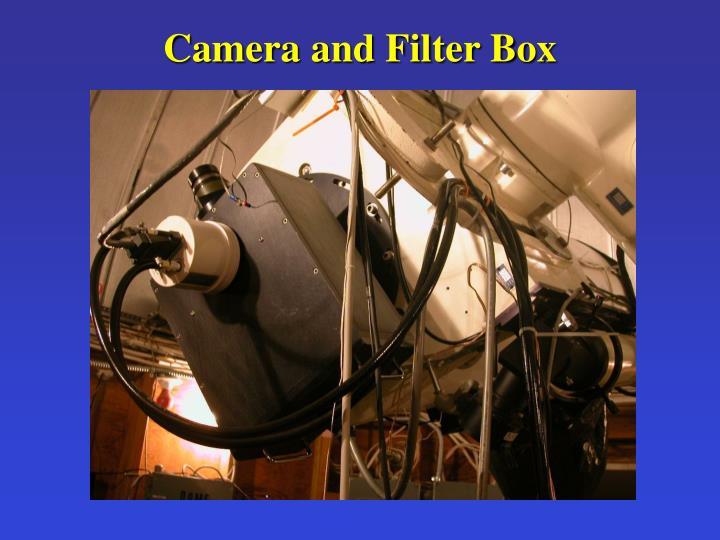 Camera and Filter Box