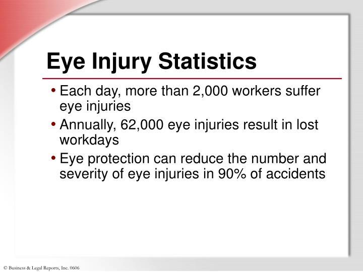 Eye Injury Statistics