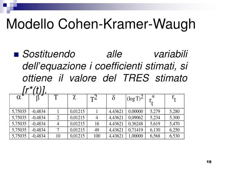 Modello Cohen-Kramer-Waugh
