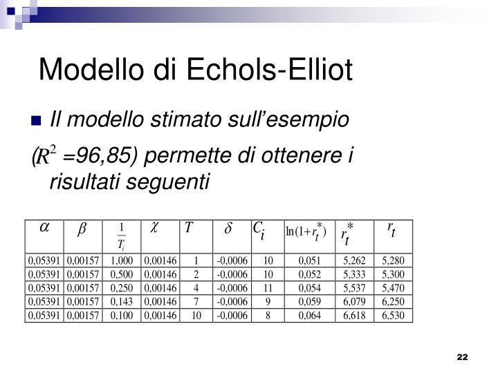 Modello di Echols-Elliot