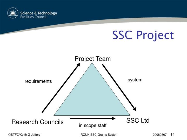 SSC Project